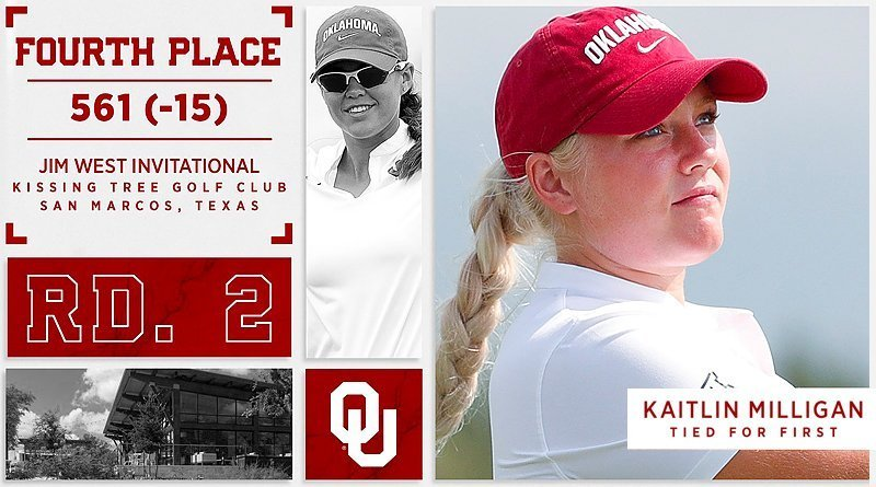 Milligan, Youngblood pace Sooners in Jim West Challenge