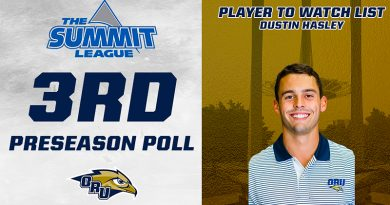ORU men picked third, women second in Summit League pollsd