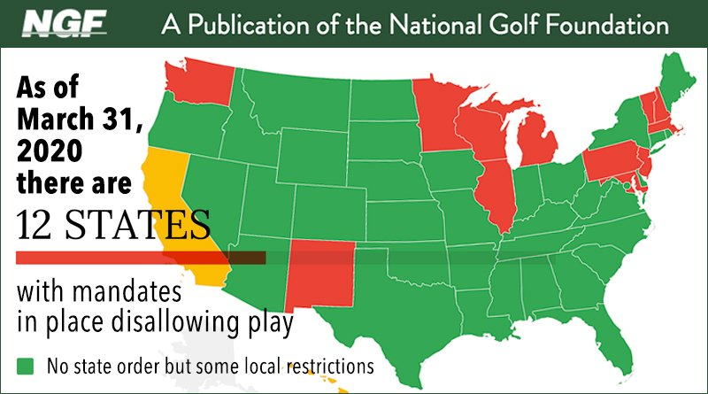 Industry tracking: Most courses remain open nationwide